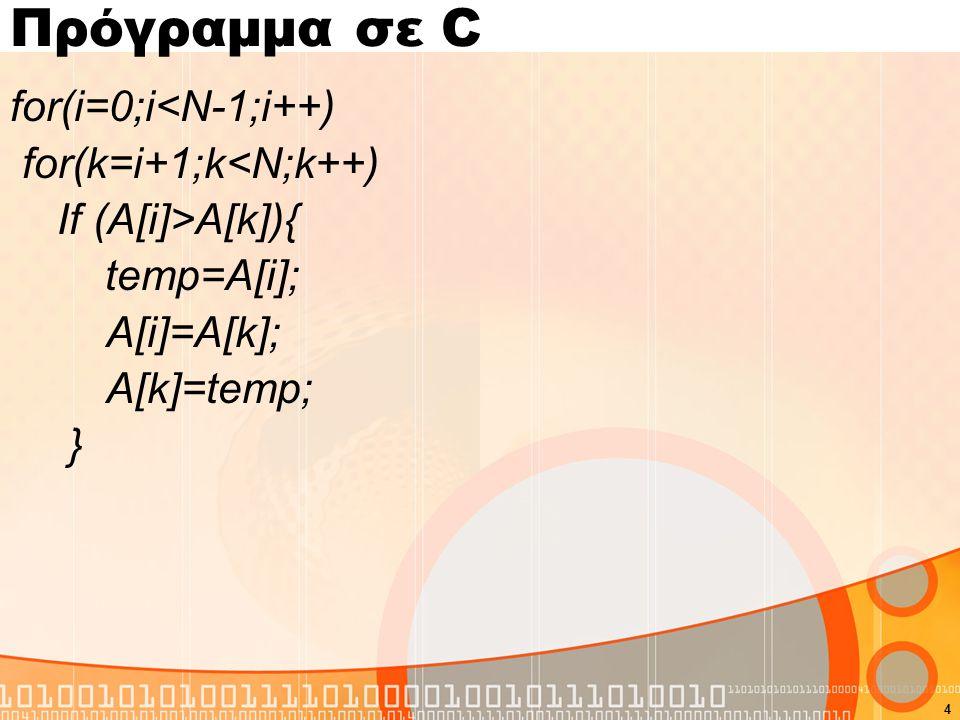Πρόγραμμα σε C for(i=0;i<N-1;i++) for(k=i+1;k<N;k++) If (A[i]>A[k]){ temp=A[i]; A[i]=A[k]; A[k]=temp; }